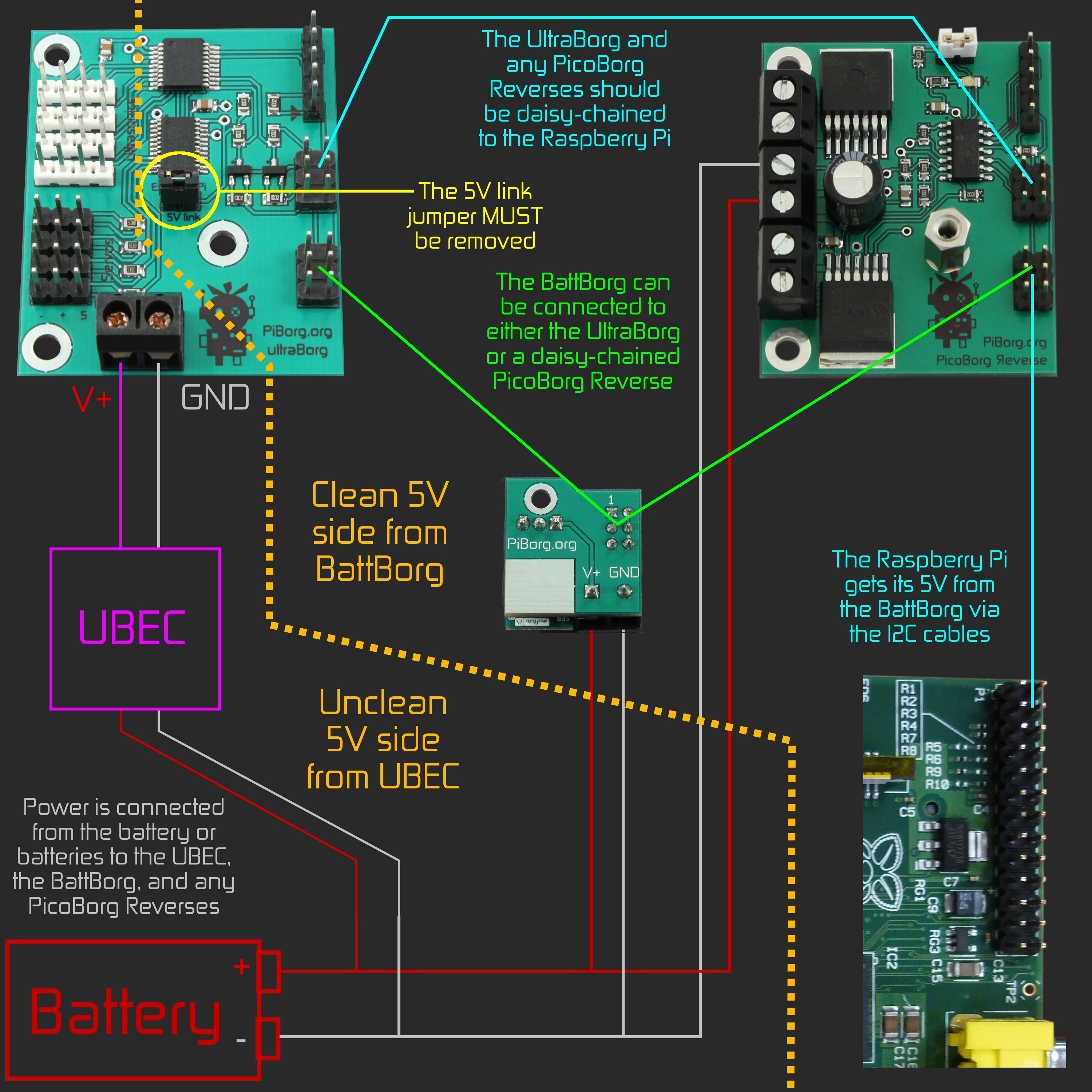 Use Ultraborg To Control Diggyborg Piborg Pi On Off Power Controller Up Your Raspberry With Latching Images